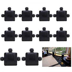 Boîte de jonction HJ® - Boîte à bornes avec 3 raccords de câble - Connecteur étanche de la marque hejun image 0 produit